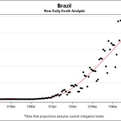 Brazil_death1.png