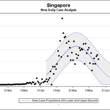 Singapore_case1.png