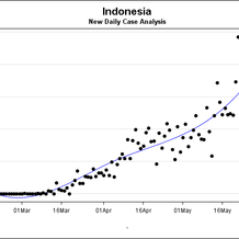 Indonesia_case1.png