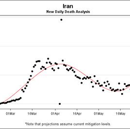 Iran_death1.png