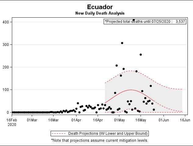 Ecuador_death1.png