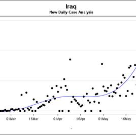 Iraq_case1.png