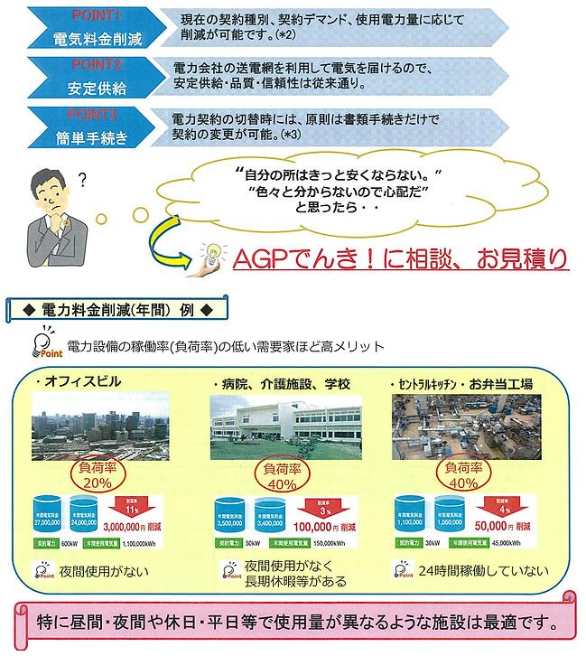 電力削減AGP01.png