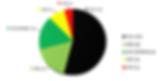 Verteilung_Gemeinderatssitze_2020.png