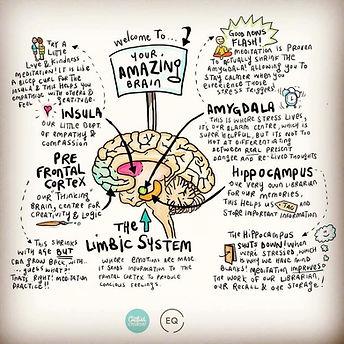 Mindfulness Manchester teacher Claire Mo