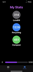 trash_sorter_app_stats.png