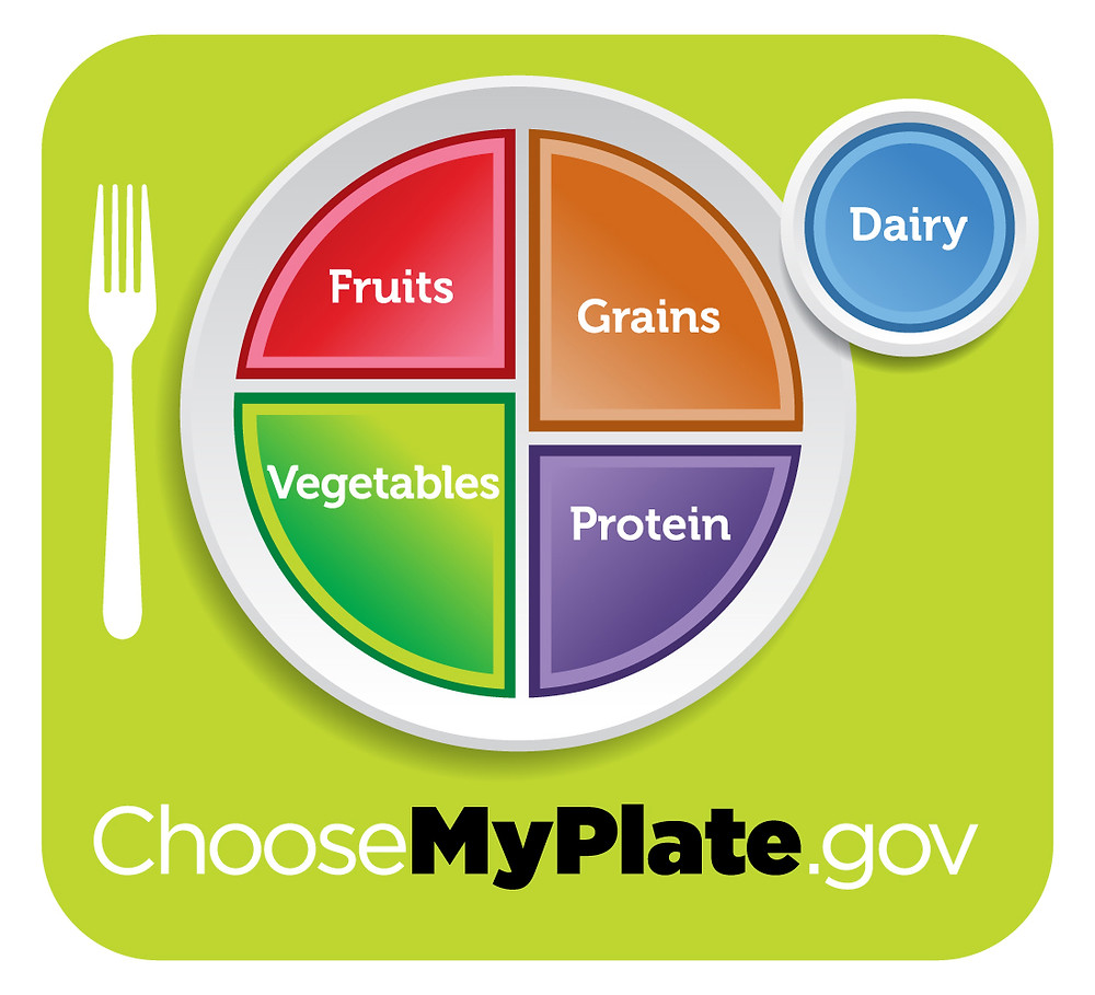 Eating mindfully begins with setting up MyPlate with health in mind.