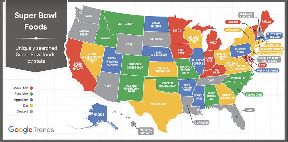 Super Bowl foods by state
