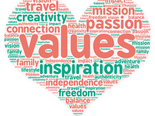 2 Choices #12 The Value of Values