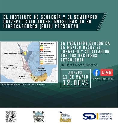 La evolución geológica de México desde el Jurásico y su relación con los recursos petroleros