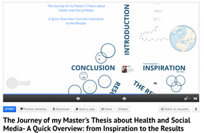 """The Journey of my Master's Thesis """"Does Health Matter ? A Study on the Use of Social Media"""