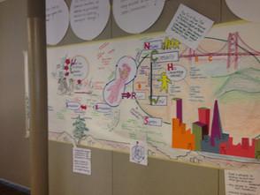 Collaborative Leadership Lab at Swissnex San Francisco