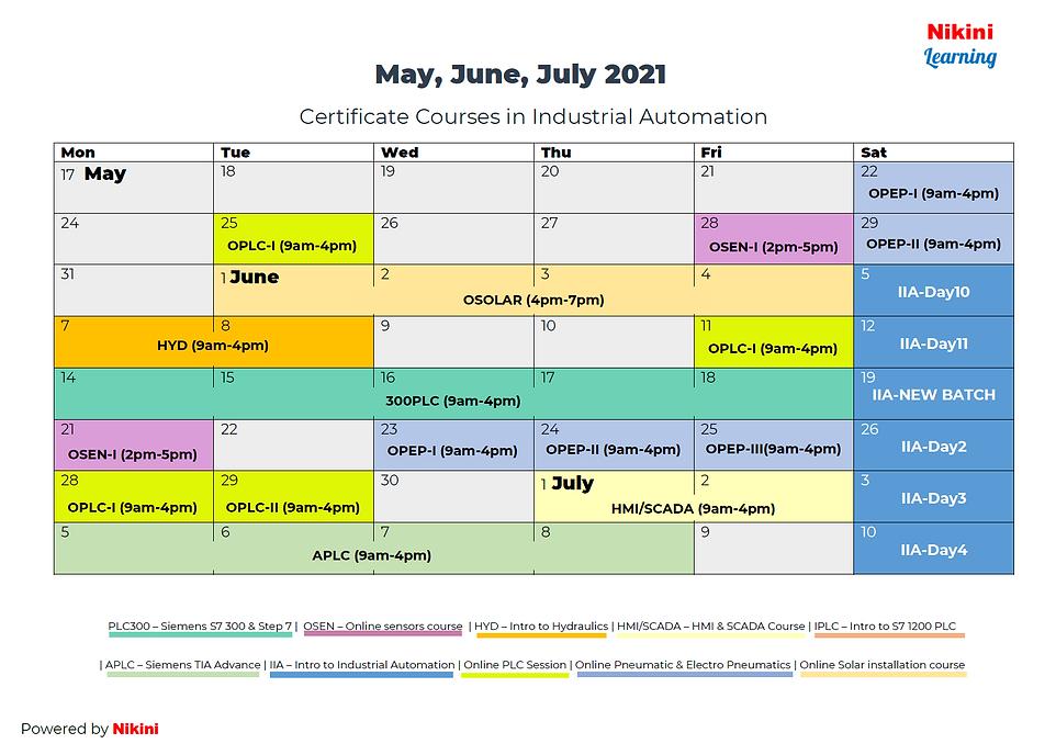 May to Jul 2021.PNG
