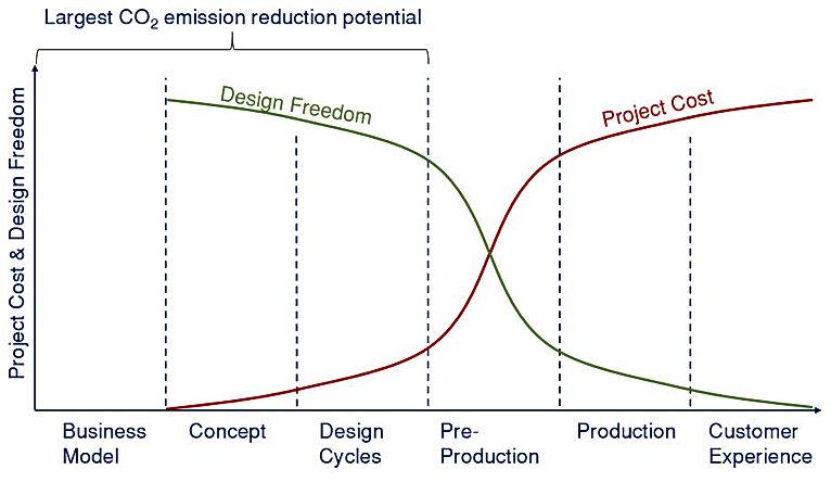 Development Cycle.JPG