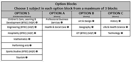 Options Sep 2021.JPG