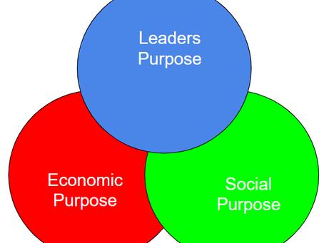 The Three Circles of Purpose