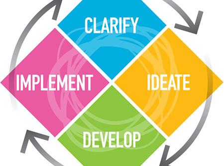 Idea Storm Blog – Creating Idea Challenges