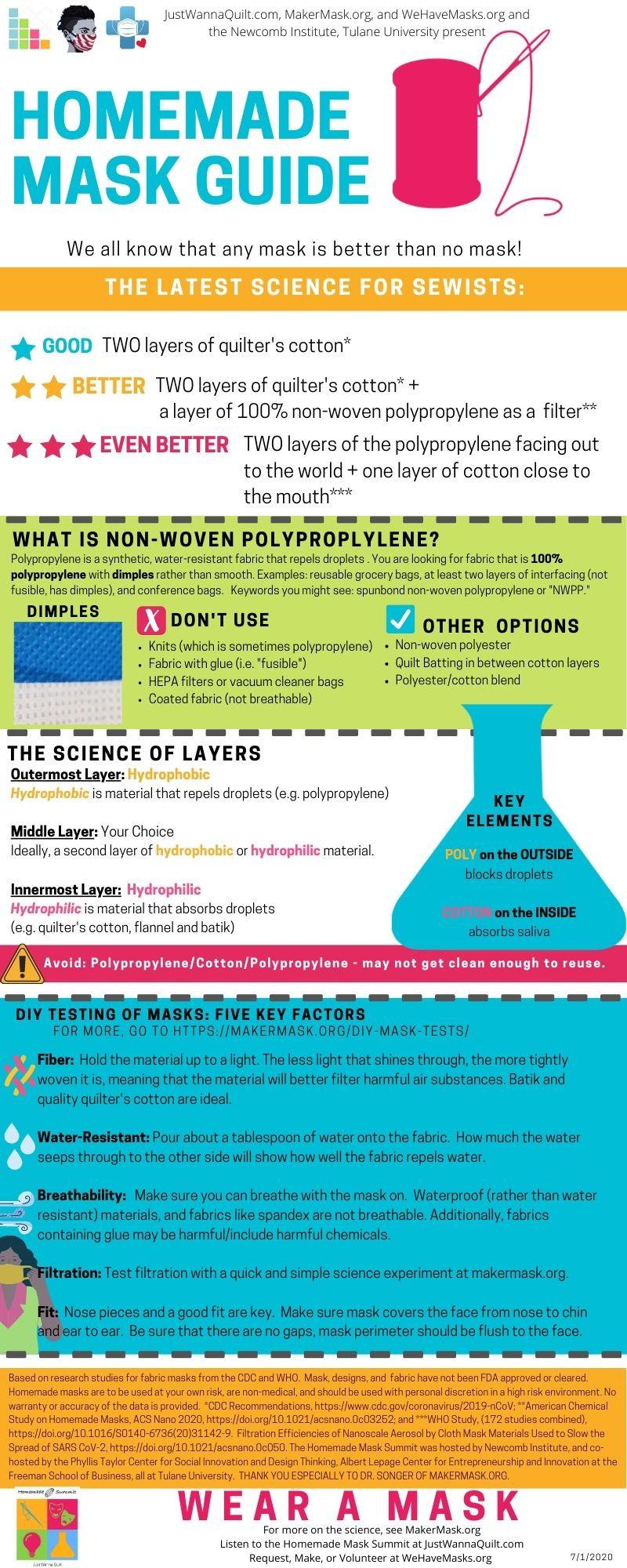 Mask Guide Infographics.jpg