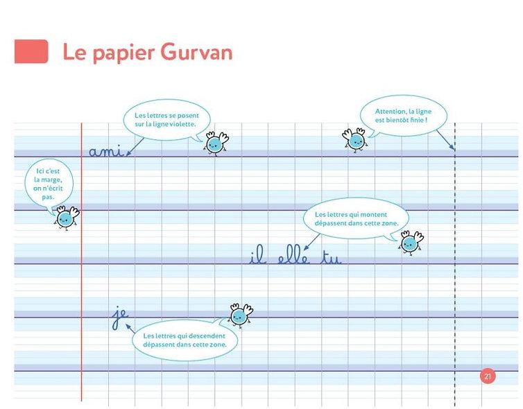 papier-Gurvan-768x601.jpg