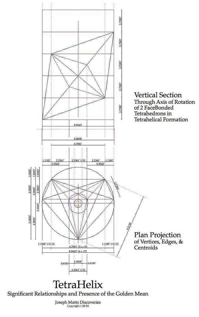 TetrahelixGeometry.1.jpg