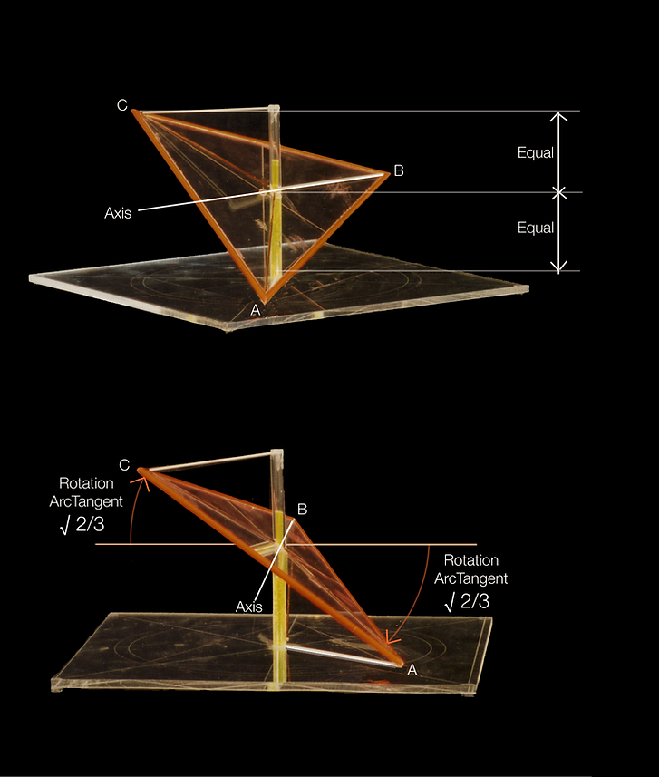 Tetrahelix 1st Triangle Orientation Stud