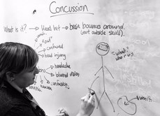 Concussion training
