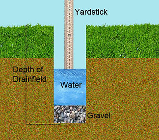 Septic system drainfield perc test