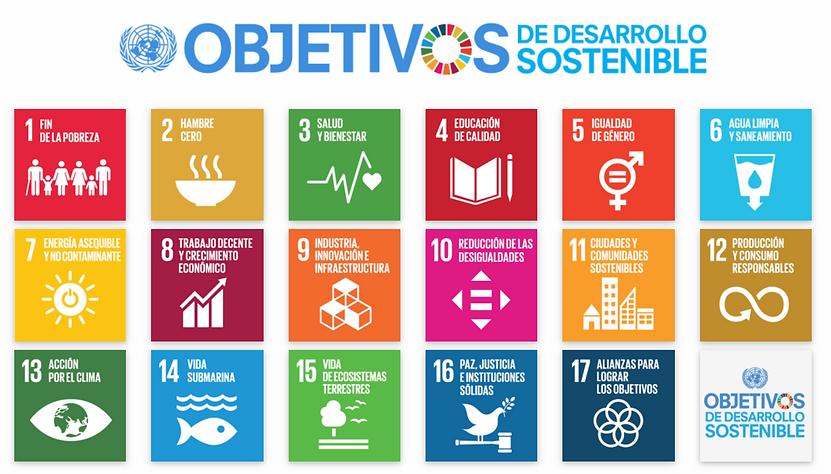 Objetivos 2030.png