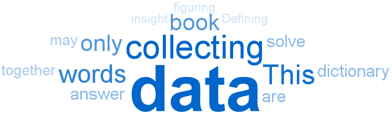 Collection of words in the article shown visually. Top words: Data, collecting, this, words, only, and book.
