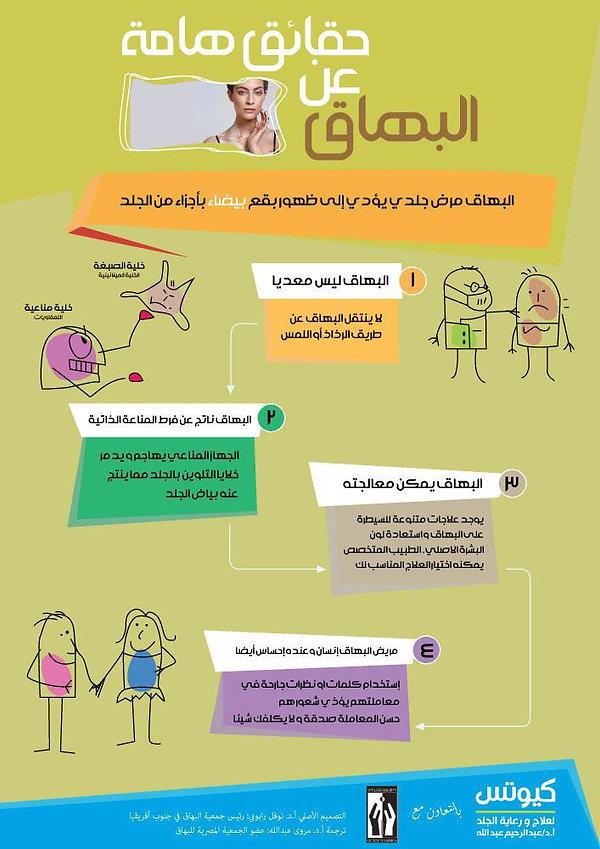 Vitiligo poster arabic