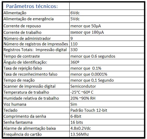 Parametros Tecnicos.png
