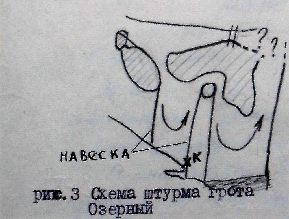 Грот Озерный| skitour.club| Блог Сергея Чеботова