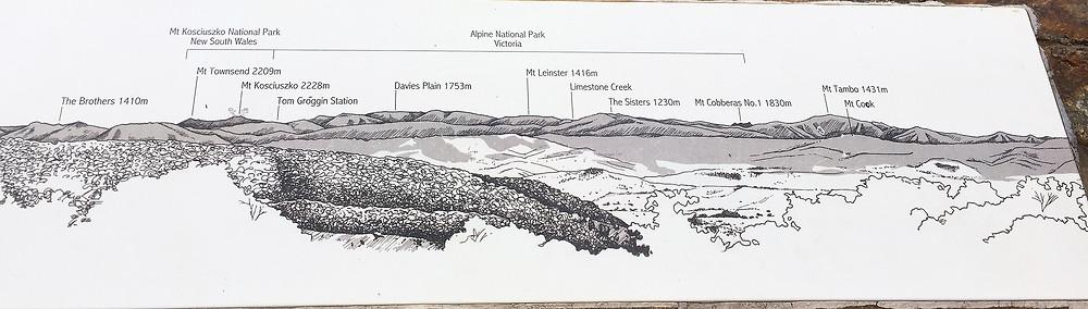Панорама Австралийских Альп| skitour.club| Блог Сергея Чеботова