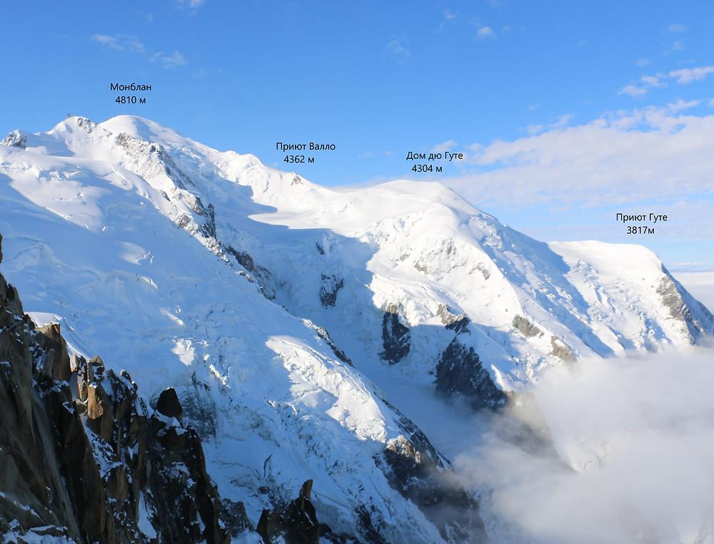 Восхождение на Монблан | skitour.club | Блог Сергея Чеботова