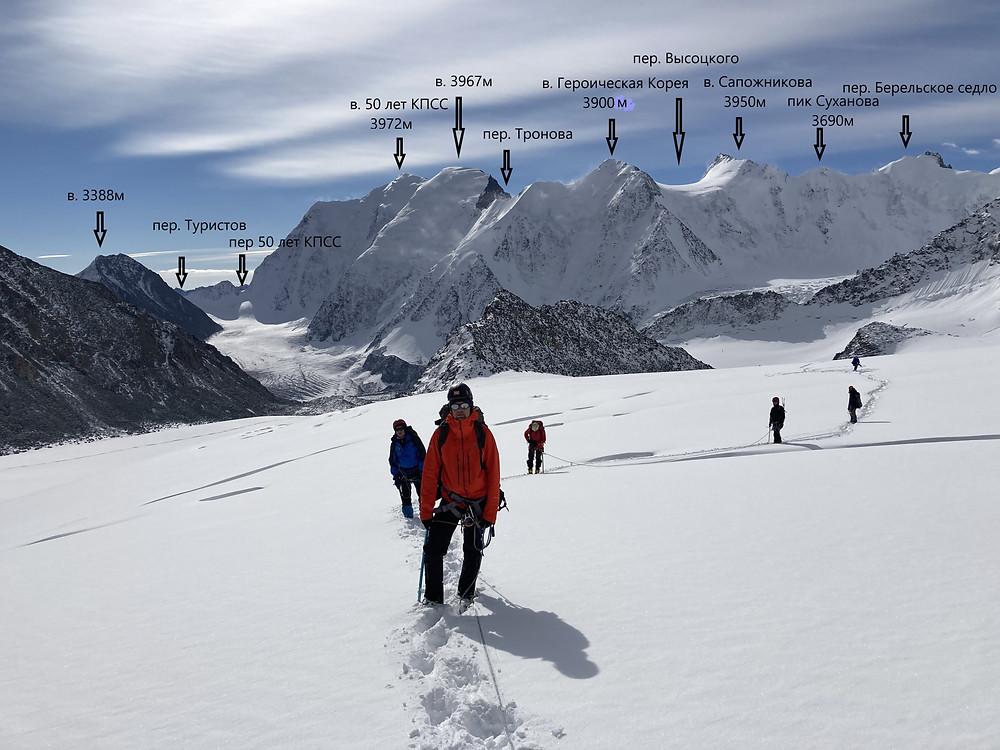 Вершины Катунского хребта| skitour.club| Блог Сергея Чеботова