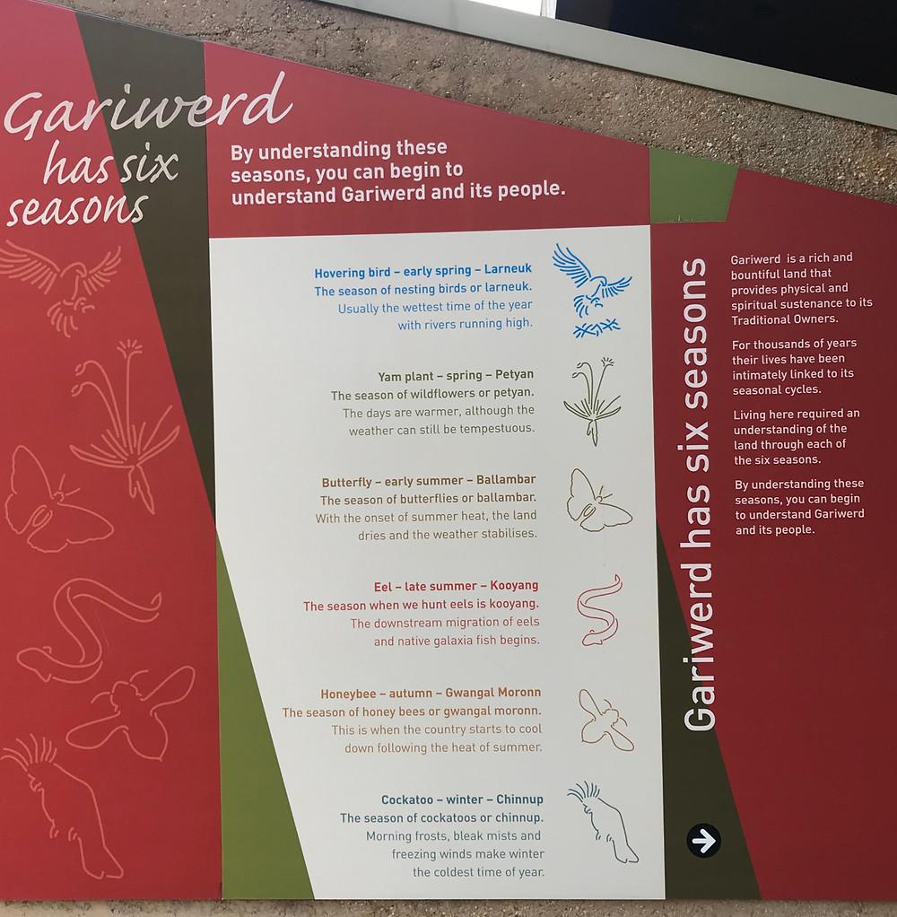 Six seasons of Gariwerd