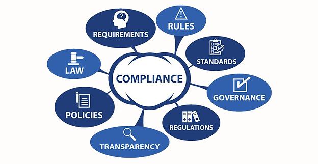regulatory-compliance-business-organizat