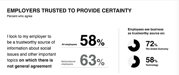 employers trusted to provide.png