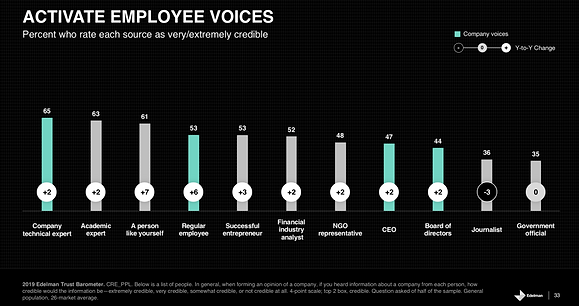 Activtate employee voice.png