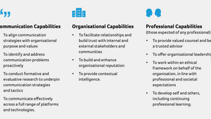 A Global Capability Framework for PR and Communication Management