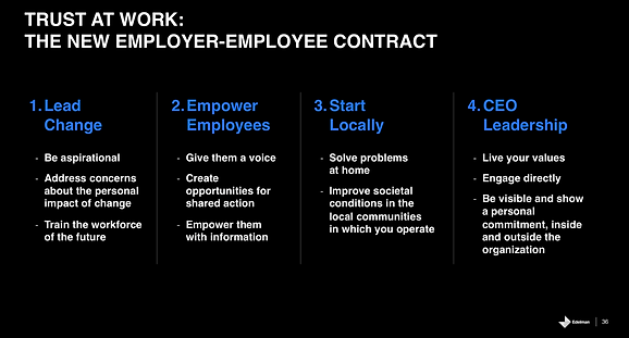 The new employer employee contract.png