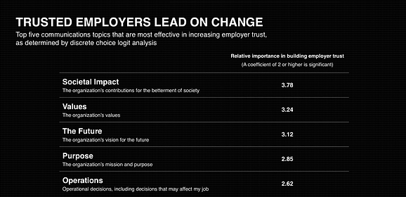 trusted employers lead on change.png