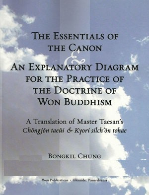 The Essentials of The Canon _ An Explana