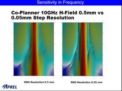 H-probe resolution