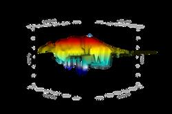 Poynting vector histogram