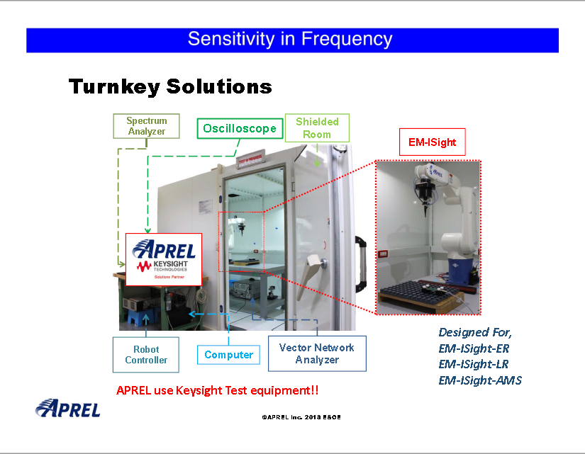 Turnkey 5G solution