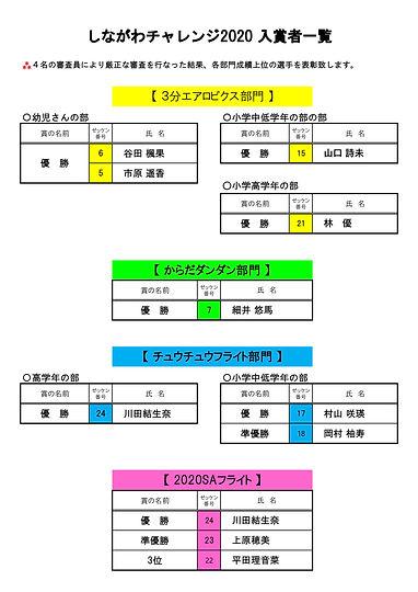しながわチャレンジ2020入賞者-1.jpg