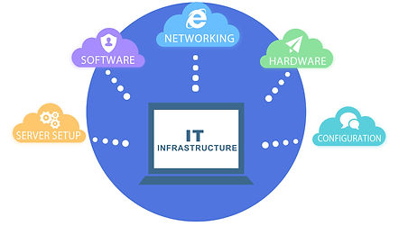 IT-Infrastructure-1.jpg