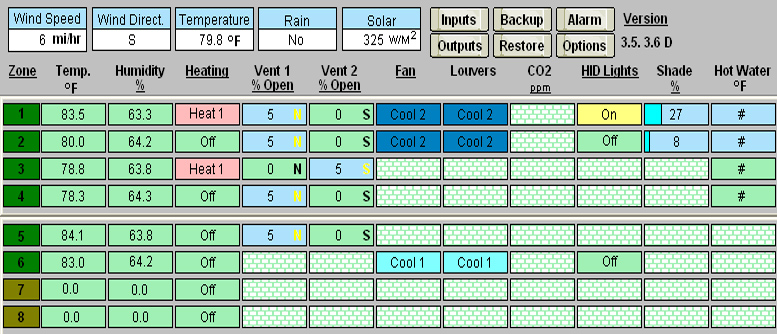 Greenhouse-Management-Software3