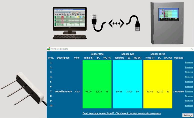 Wireless substrate-moisture-sensor-controller2
